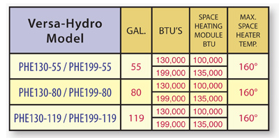 Versa Hydro Tank Water Heater